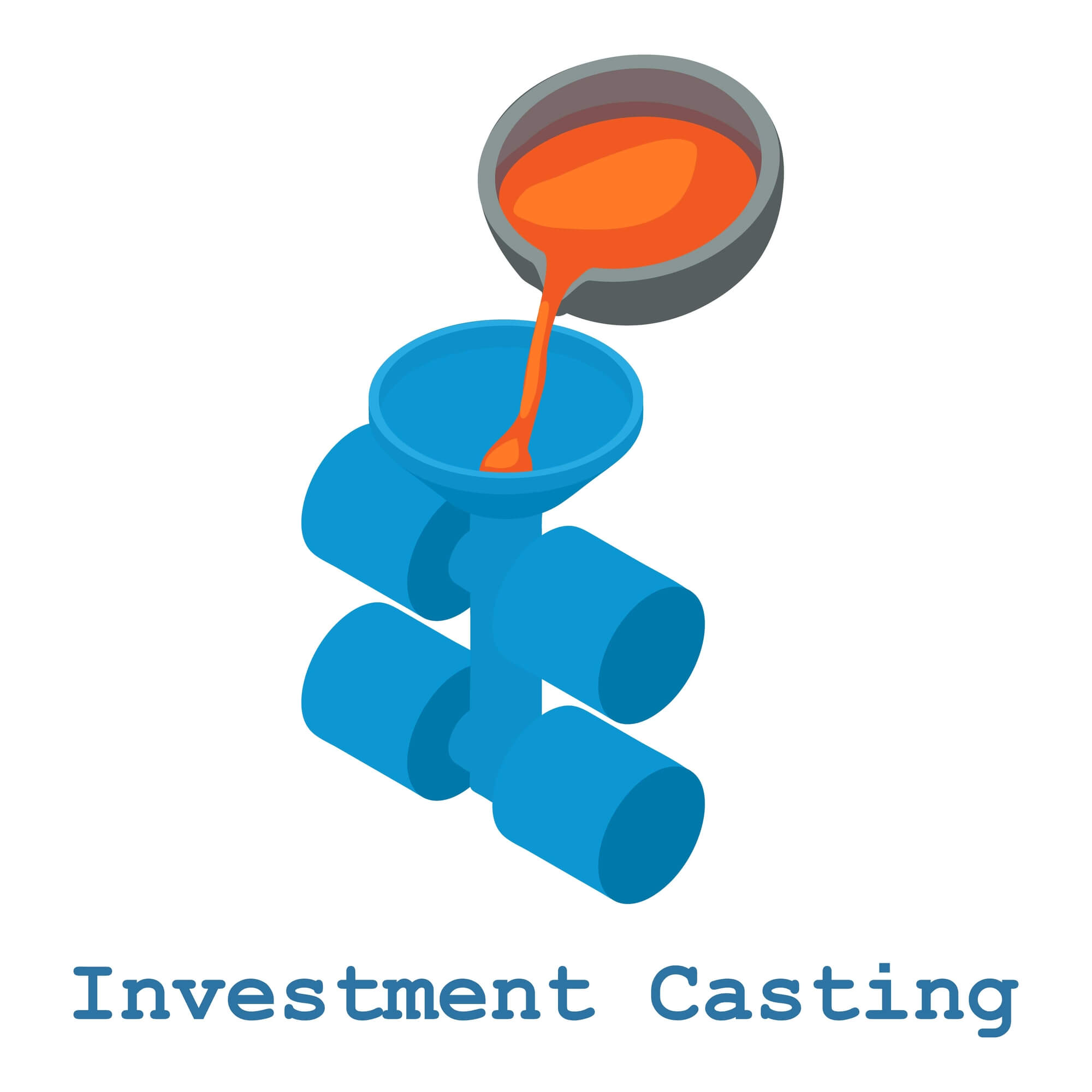 who sells the best investment castings?